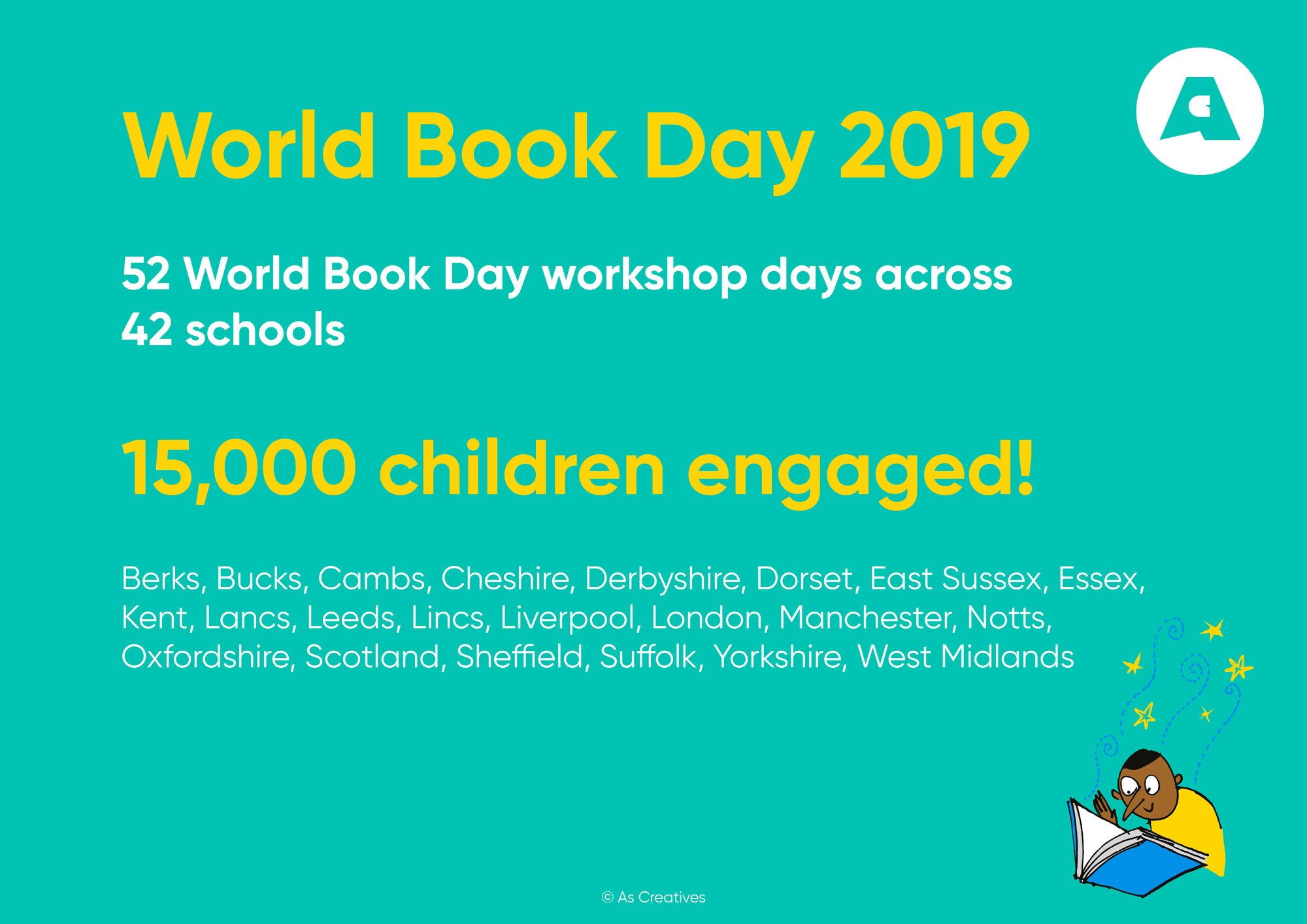 World Book Day 2020 – Reserve your date now!